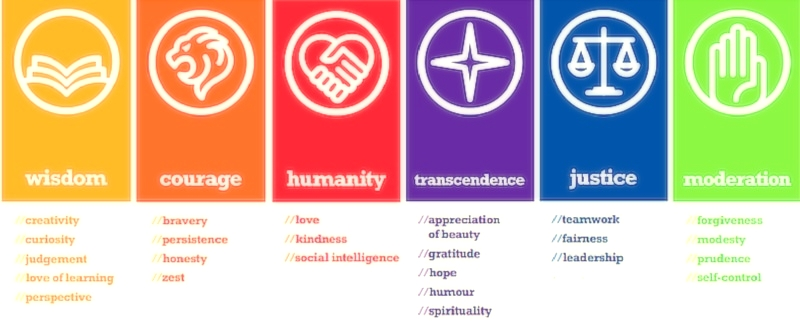 character-strengths-and-virtues-classification.jpg