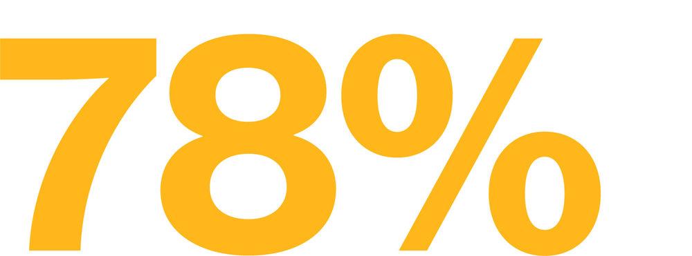 jhmanigo_percentages_yellow_Custom Content.jpg