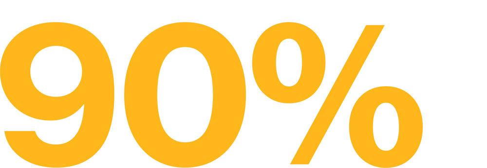 jhmanigo_percentages_3_yellow.png