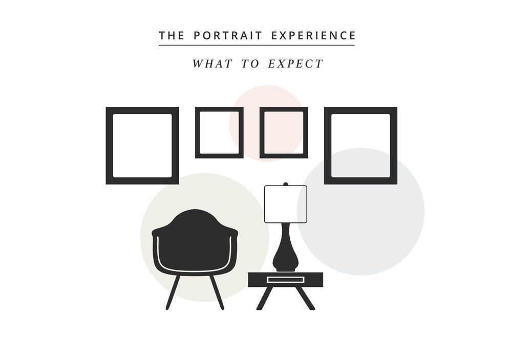 the portrait experience - what to expect - anita perminova portraits and films.jpg