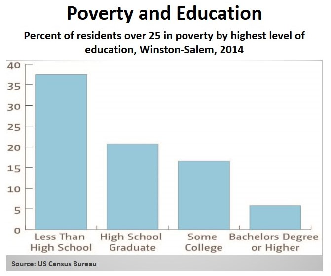 Poverty and Education.jpg