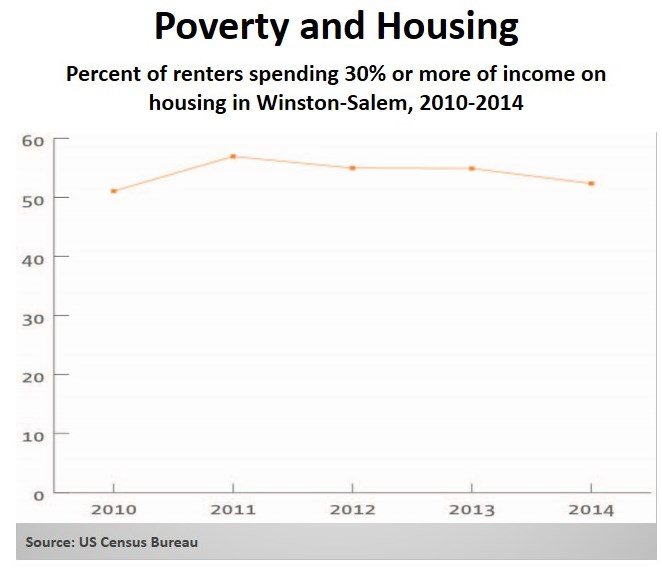 Poverty and Housing.jpg