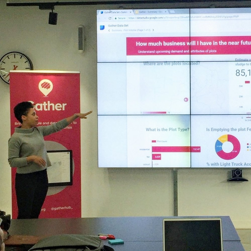 One of our volunteer data scientists explaining her analysis of business opportunities for pit latrine emptying entrepreneurs at our data dive in March 2018