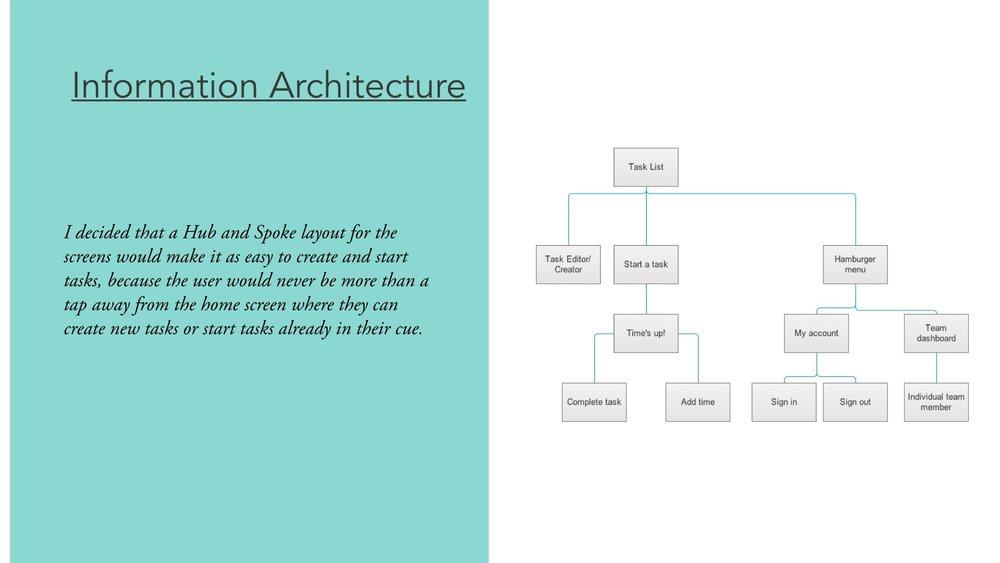 UXD Presentation image.015.jpeg