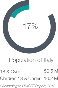 Italy Population.png