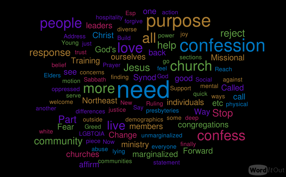 Synod Assembly 2018 - discussion all.png