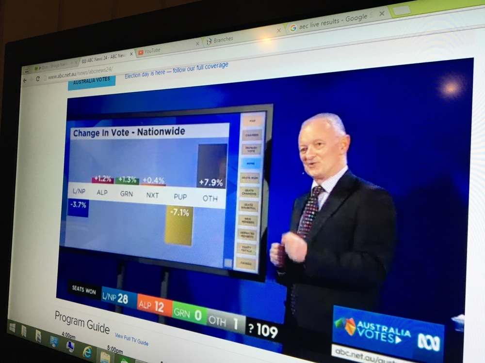Antony (not Anthony) Green on the screen - counting the votes as they roll in