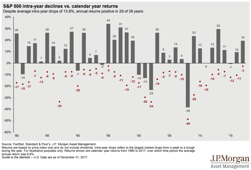 S&P 500 Market Returns.png