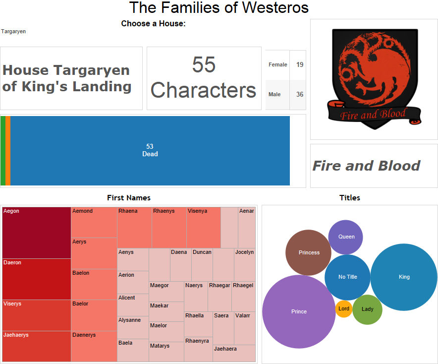 A VIZ OF ICE & FIRE