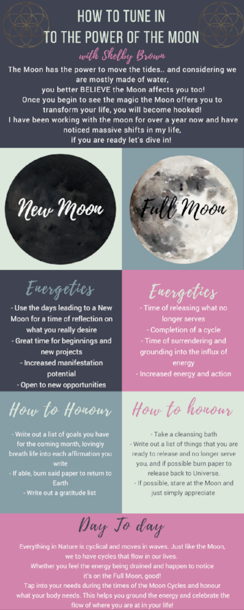 How to tune into the power of the Moon.png