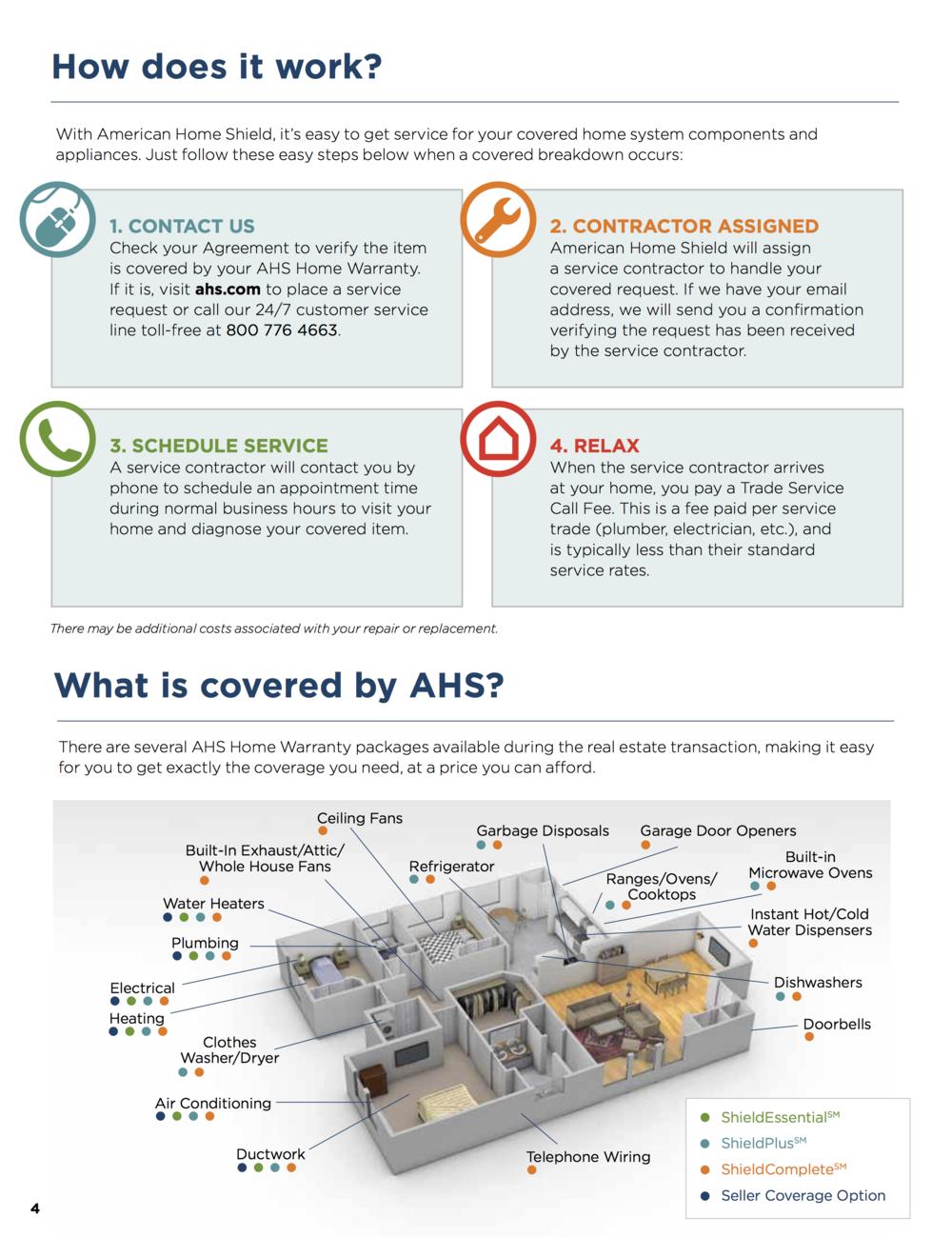 2017 AHS home warranty plans - real estate 4.png