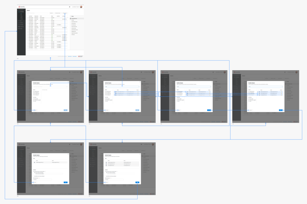 Flow Diagram for Invite Users redesign