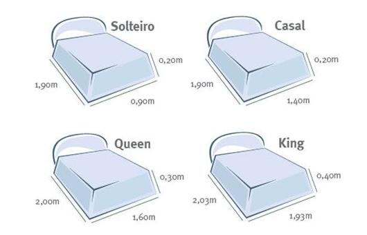 Conhe a os tipos de cama camesa a cara da sua casa for Cama king size peru medidas