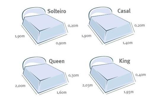 Conhe a os tipos de cama camesa a cara da sua casa for Medidas de sabanas para cama king size