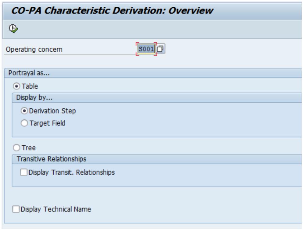 SAP COPA User Transaction