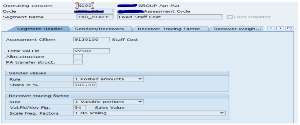 then we check from which cost elements gl account values are flowing to copa for staff cost in this case we have values from cost center group 2020 and