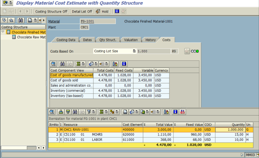 Figure 2.1 CK13N / MM03 – Standard cost estimate: Itemization view showing details of cost – Material and Activities.