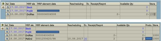 SAP Consultant