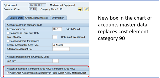 Figure 7 Statistical Postings Check Box in GL Account Master Data