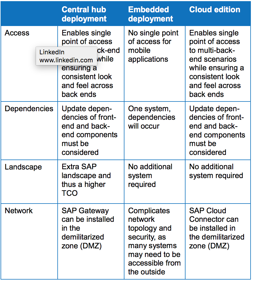 Table 2.1: Comparison of the deployment options