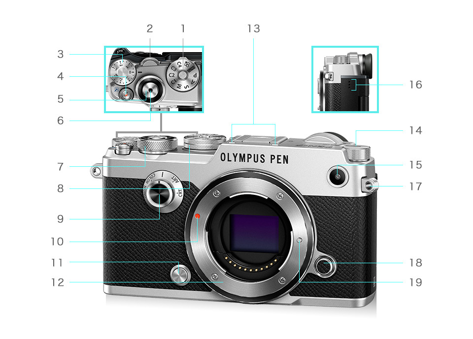 Olympus PEN-F front view