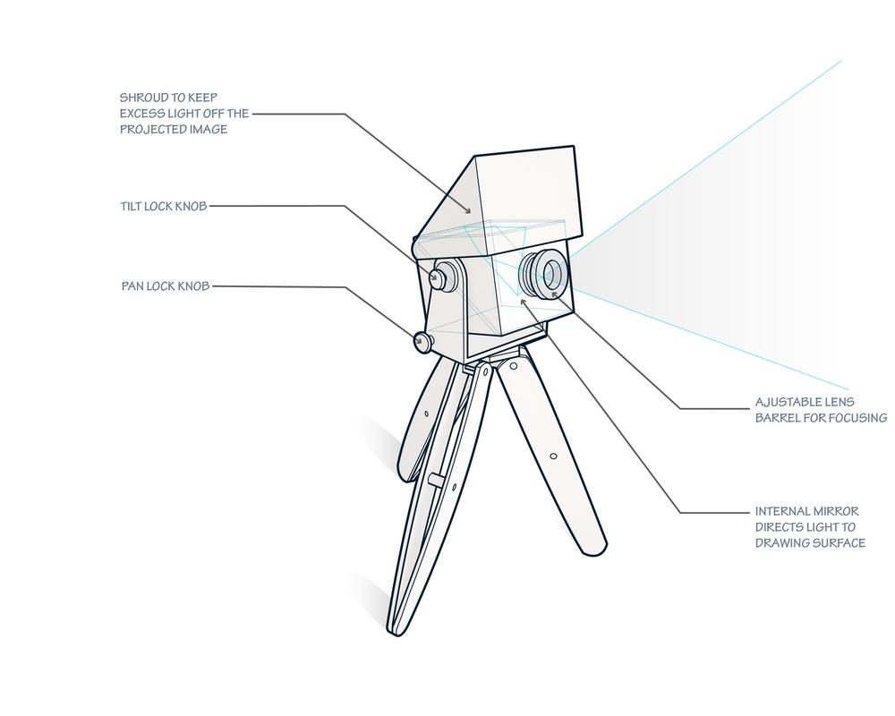 diagram trace .jpg