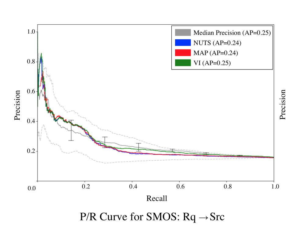 SMOS-Rq-Src.png