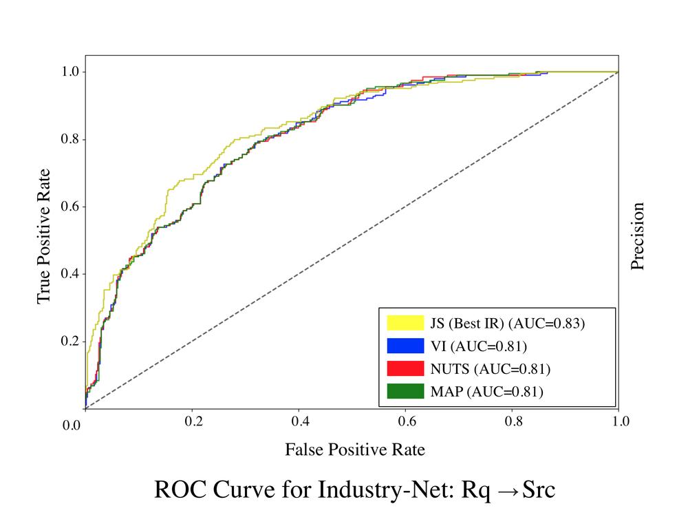 Industry-Net-Rq-Src.png