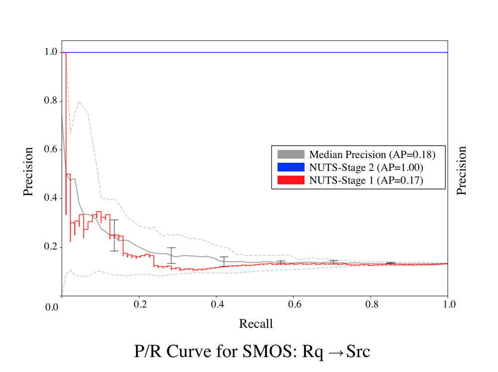 SMOS-Req-Src-0.png