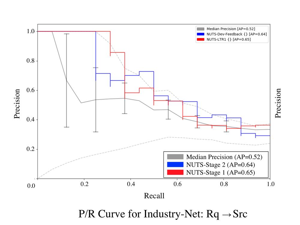 Industry-Net-Req-Src-50.png