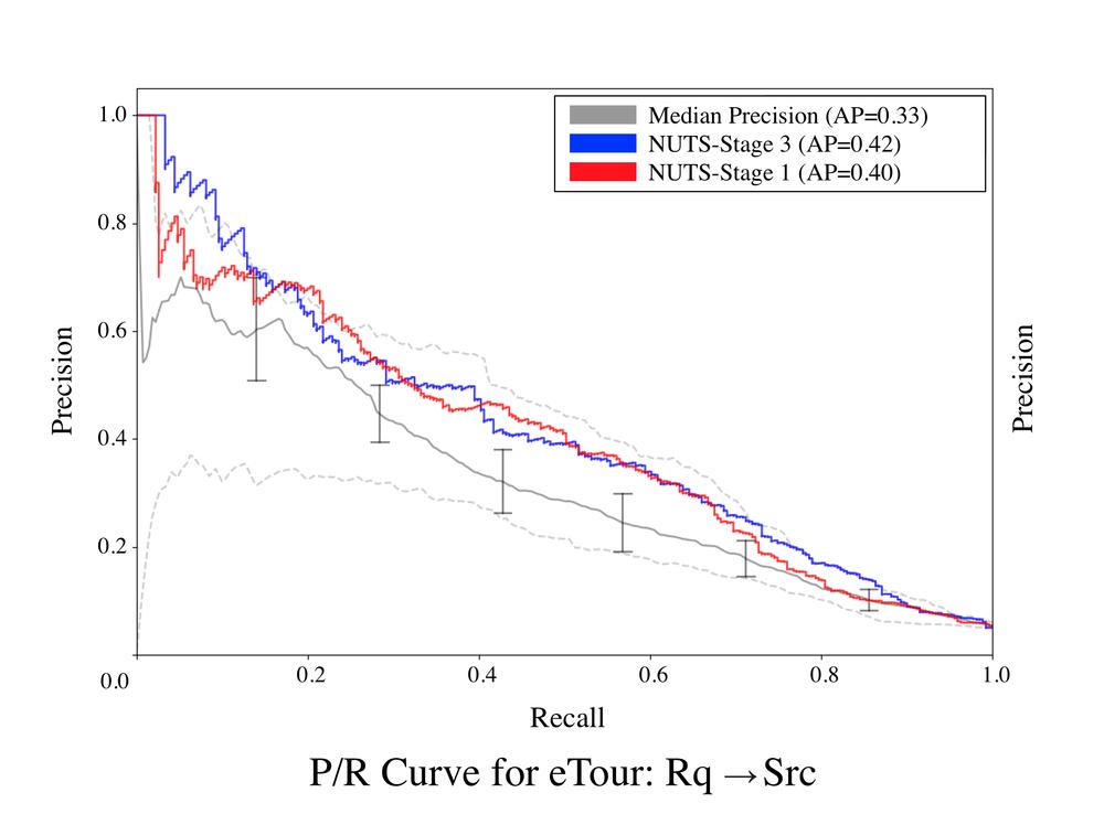 eTour-Rq-Src-0.50.png
