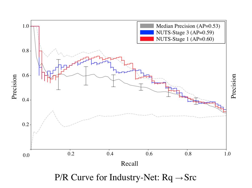 Industry-Net-Rq-Src-0.65.png