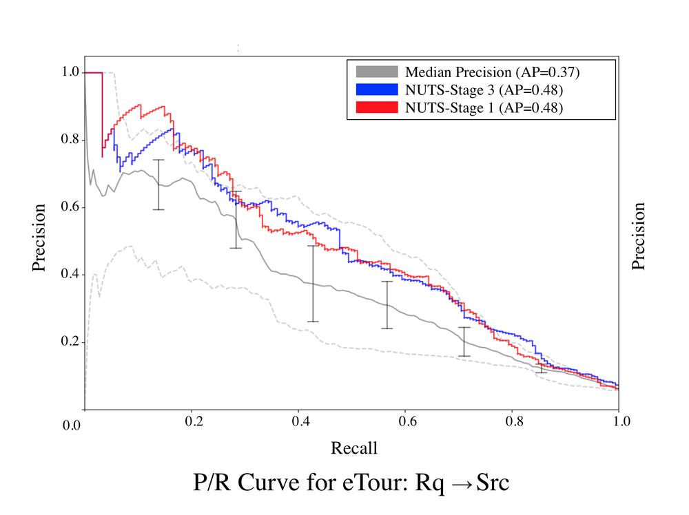 eTour-Rq-Src-0.65.png