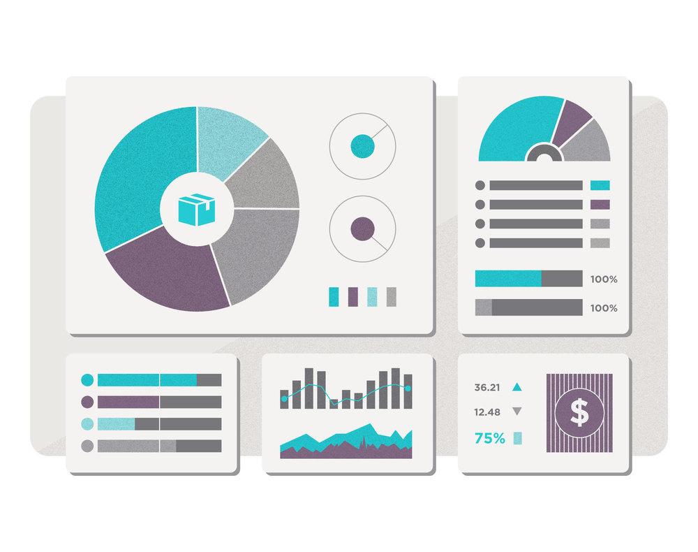 Relatórios de Mercado