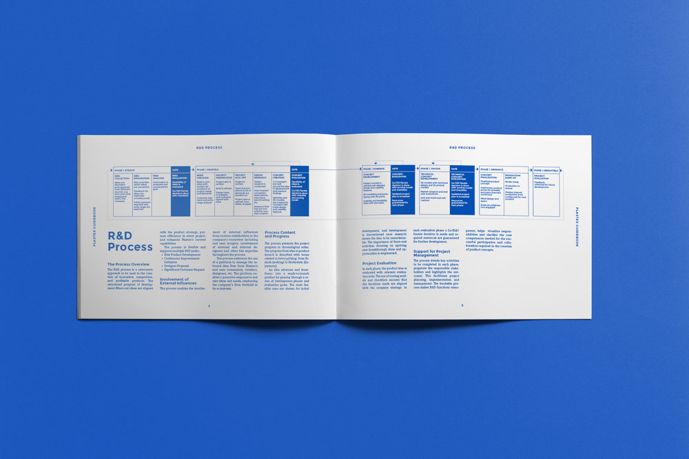 Plastex_process_map_Krista_Karki_Portfolio