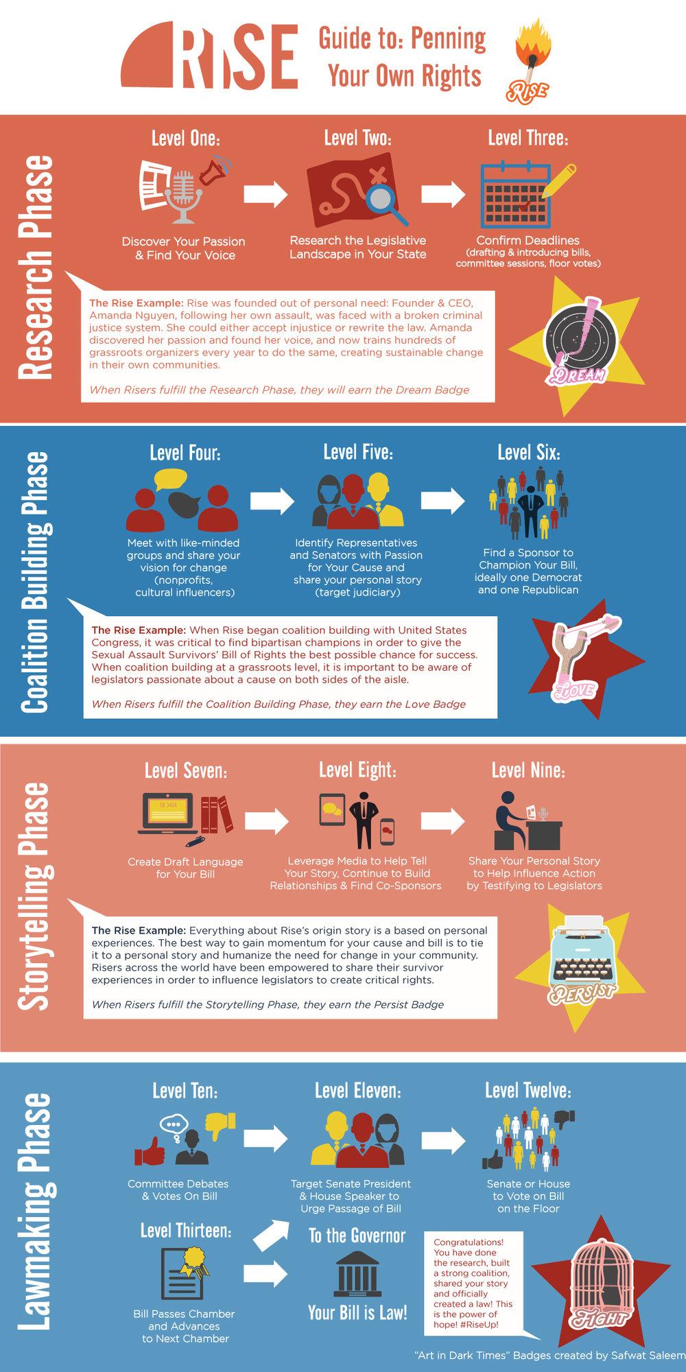 How-to-Hack-Legislation_Longer.jpg