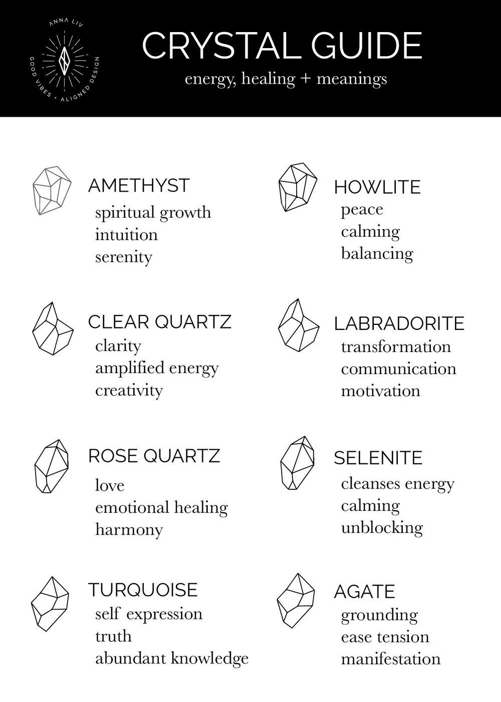 Crystal Guide - properties - Anna Liv Design