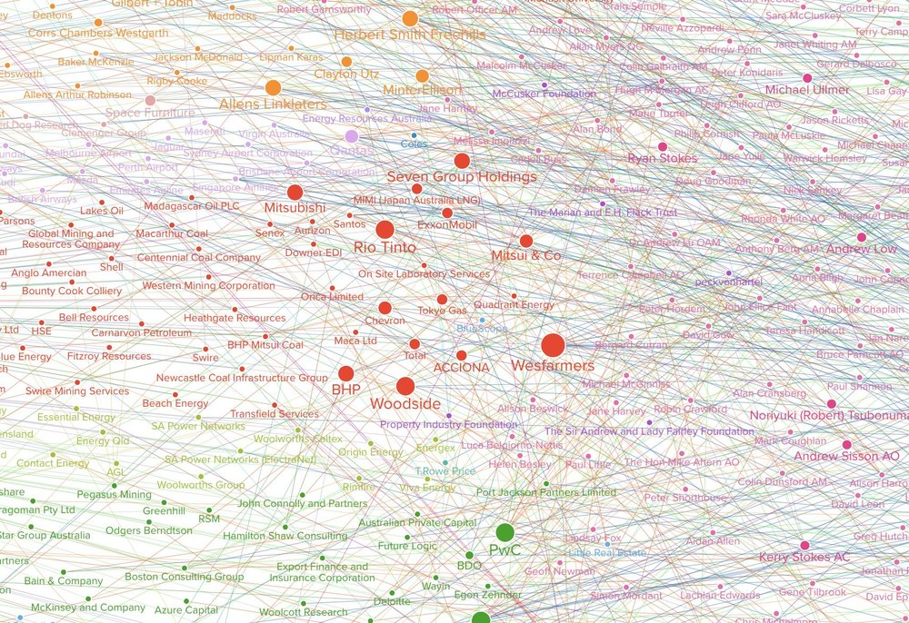Fossil fuels + the Arts  (2019), interactive network map, courtesy of A Centre for Everything