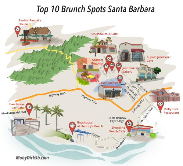 Brunch Infographic Santa Barbara.jpg