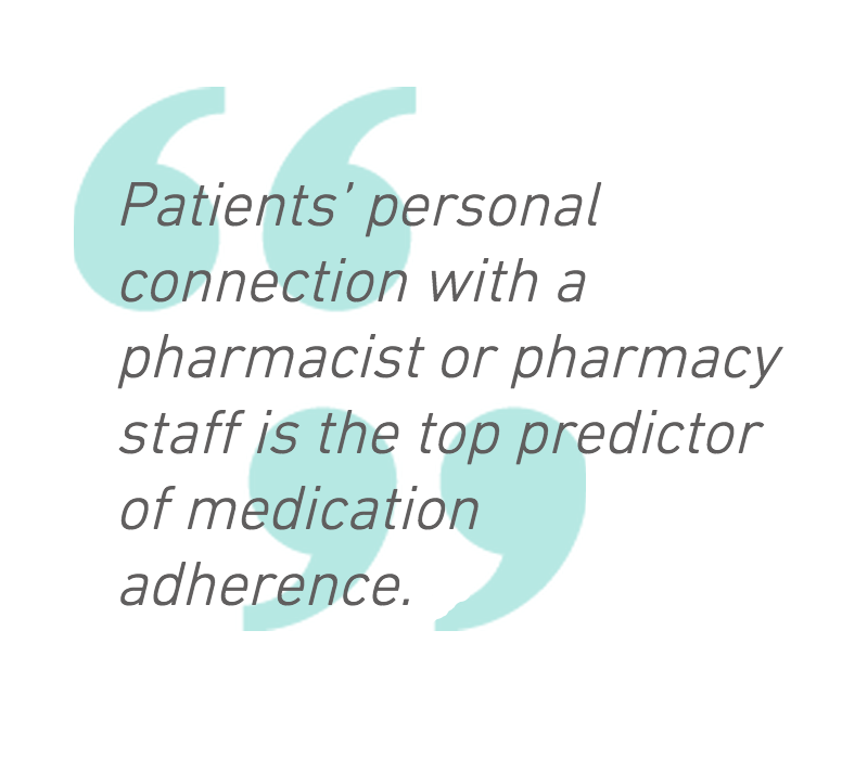 Phelan JE, Ergun D, Langer G. Medication Adherence in America: A National Report Card. 2013
