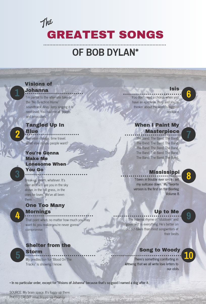 Dylan Songs PNG.png