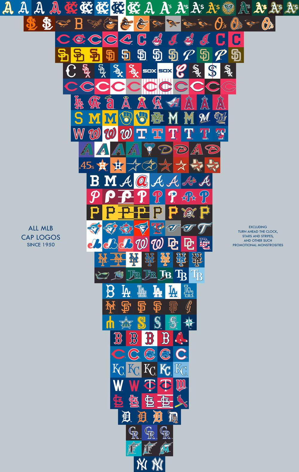 MLB Logo Evolutions