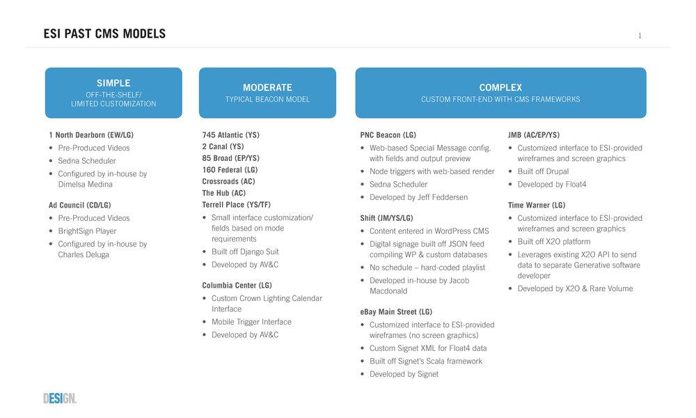 ESI_PastCMSModels_v2.jpg