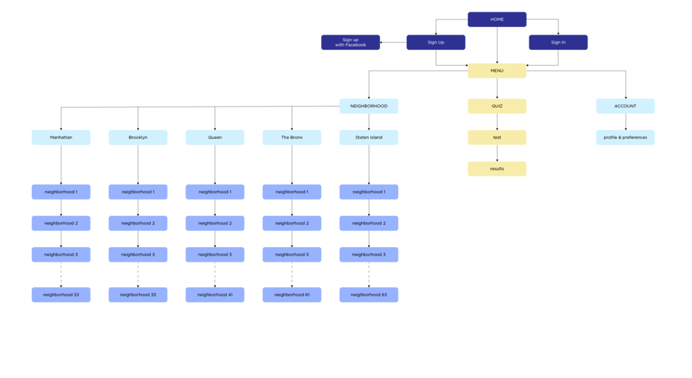 MB_Sitemap-01.png