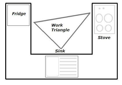 working triangle.jpg
