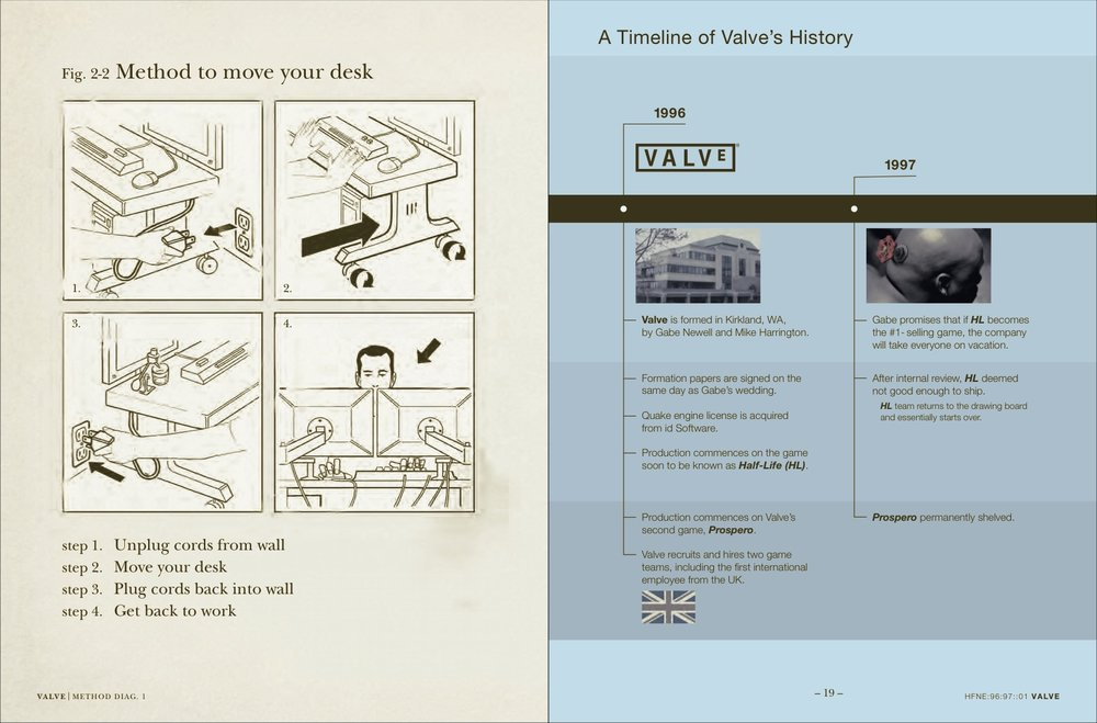 Valve_Handbook_4.jpg