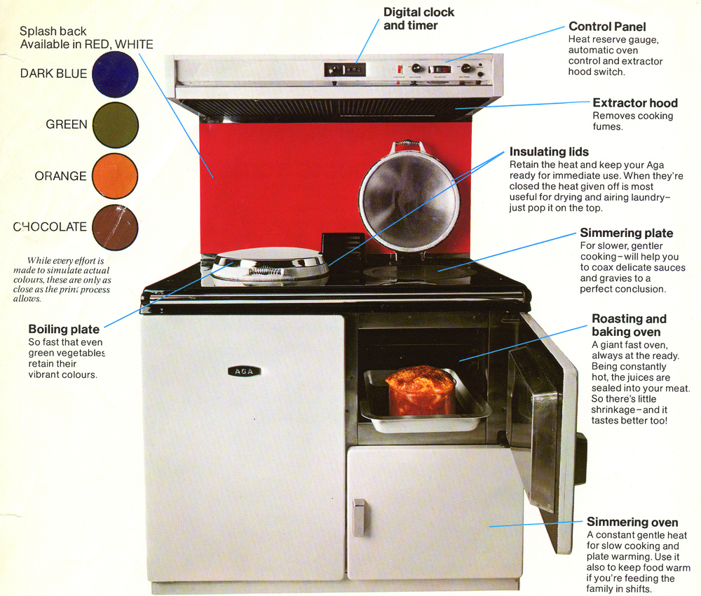 Electric_Aga_brochure__1970s__3.jpg