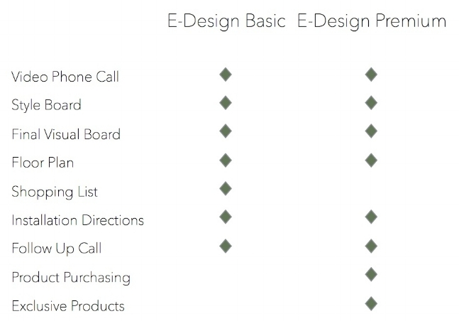 Product Offering Table.jpg