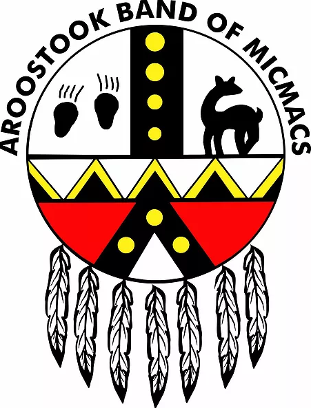 Aroostook Band Of Micmacs Mawiomi Of Tribes Abbe Museum