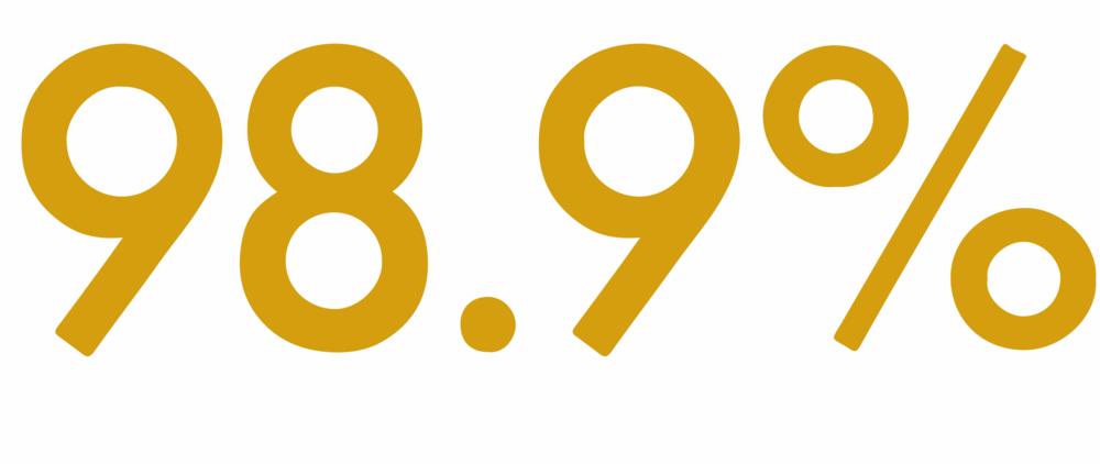 98%.jpg